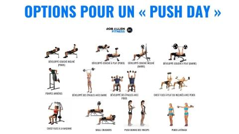 Suggestions d'exercices pour le haut du corps