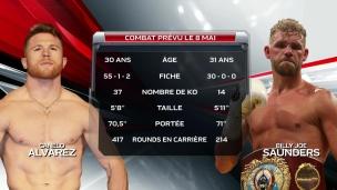 Les prochains combats de Canelo Alvarez