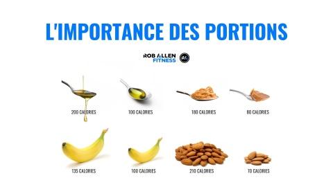 L'impact calorique des portions