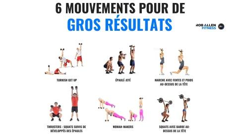 Exercices composés pour le retour au gym