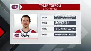 Tyler Toffoli est un coup de circuit