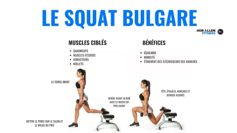 Le squat bulgare : un exercice payant