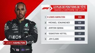 En chiffres : Hamilton, roi des qualifs