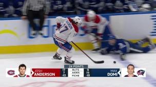 Domi et Anderson à 24 points, avantage Anderson!