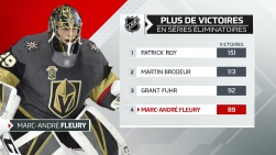 Stats Marc-André Fleury.jpg