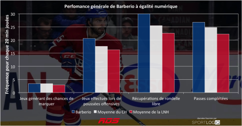 Tableau Mark Barberio