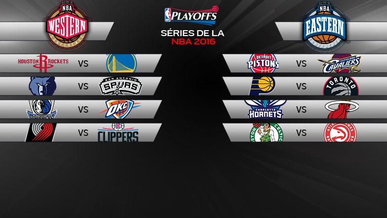 Séries NBA 2016
