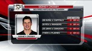 Crosby contre Ovechkin : Pas le 1er match attendu
