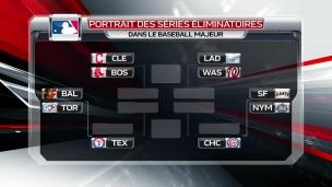 MLB : Rien n'est déterminé pour les éliminatoires