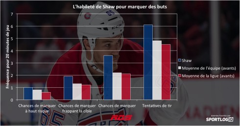 Tableau Andrew Shaw 2