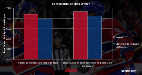 Weber graphique 2 6 avril