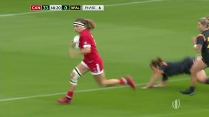 Canada 52 - Pays de Galles 0