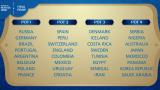 Le tableau de tirage qui sera utilisé pour la Coupe du monde 2018