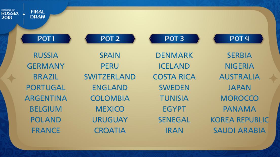 Mondial 2018 : le Maroc dans le groupe de l'Espagne et du Portugal !