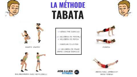 L'entraînement Tabata : comment ça marche?