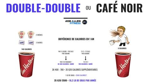 Les calories liquides et leur impact sur la perte de poids