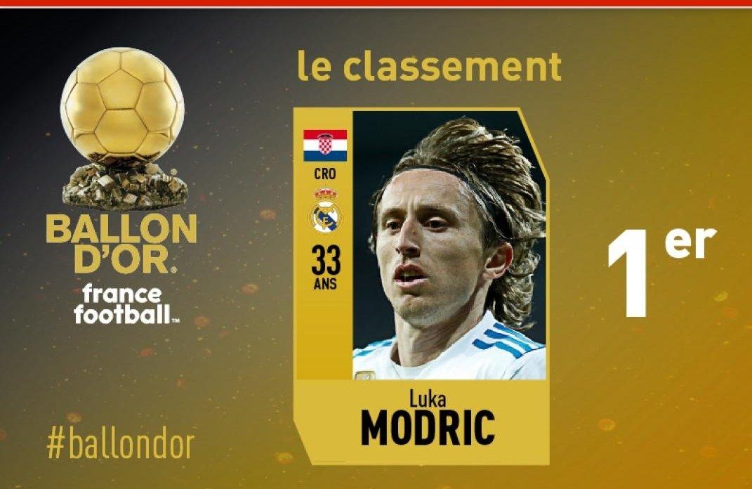 Luka Modric premier au classement du Ballon d'or
