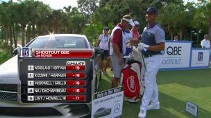 Triple égalité en tête au PGA Shootout
