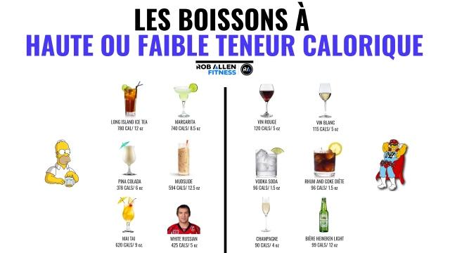 Les calories dans les boissons alcoolisées