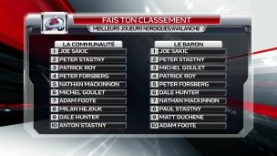 Les meilleurs joueurs de l'histoire des Nordiques