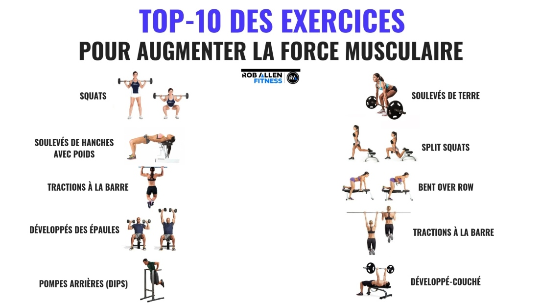 Top -10 exercices