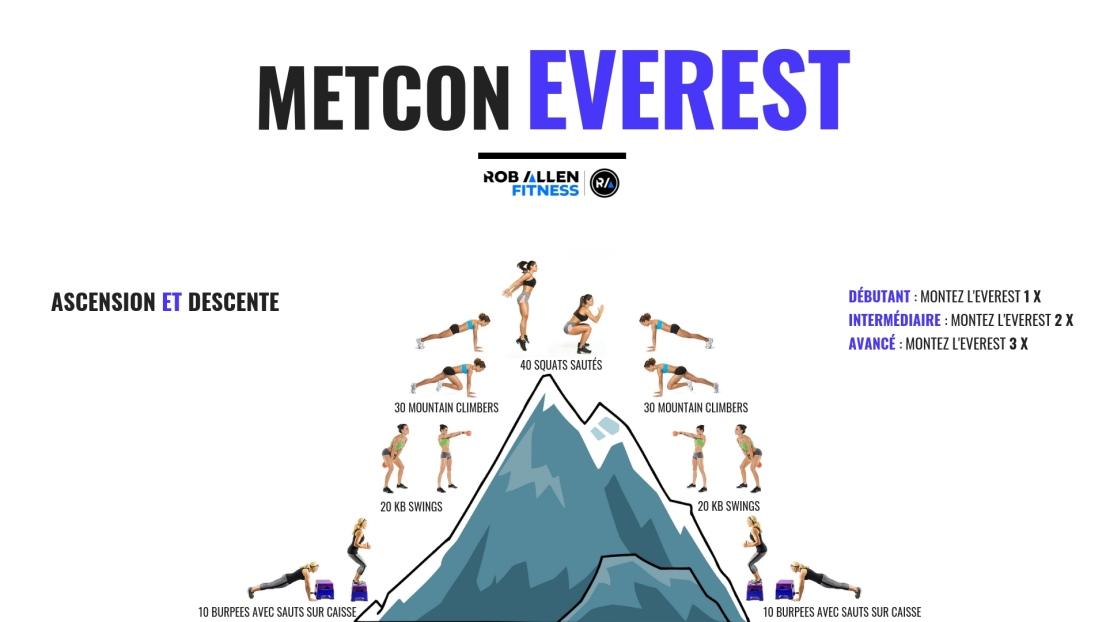 Rob Allen : Everest