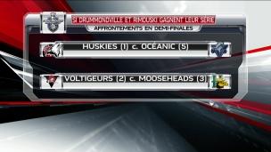 Drummondville et Rimouski veulent en finir