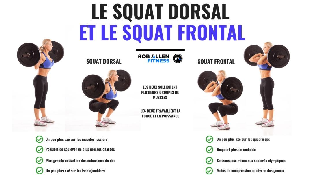 Back vs Front
