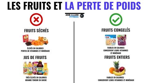 Connaître la composition des fruits