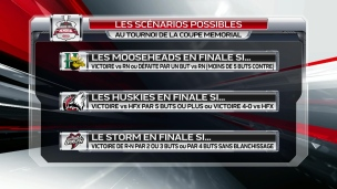 Coupe Memorial : match crucial Mooseheads-Huskies