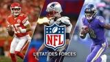 État des forces NFL - 17 septembre 2019