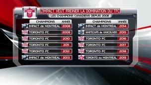 Sauver l'honneur en Championnat canadien