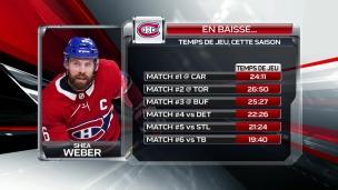 Encore la même question ; qui doit jouer avec Weber?