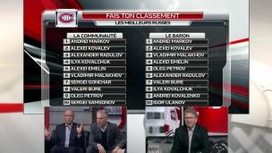 Fais ton classement : les meilleurs Russes du Canadien