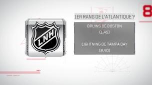 Le Lightning peut-il rattraper les Bruins?