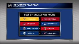 Canadiens-Penguins s'affronteront dans un 3 de 5
