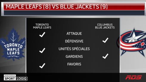 Tableau Leafs-Jackets