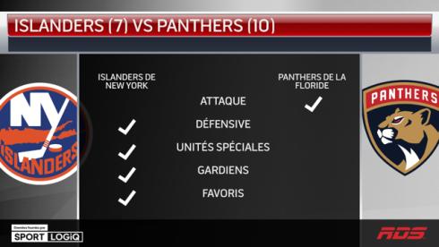 Tableau Islanders-Panthers