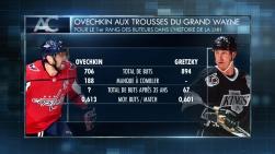 Ovi vs Gretzky.jpg