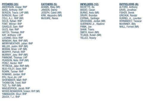 58 joueurs des Blue Jays
