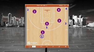 Basketball 102 : le pick n' roll