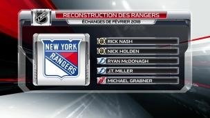Les Rangers, modèle de reconstruction?