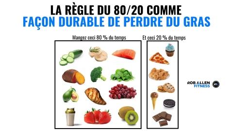 Diète alimentaire : trouver le bon équilibre